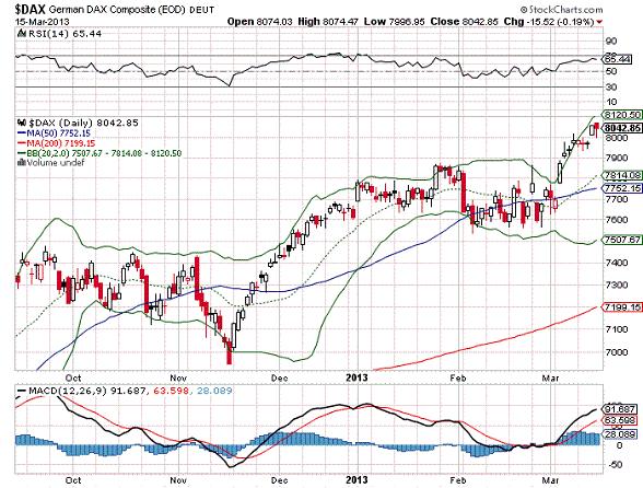 Dax Aktienkurse Aktuell